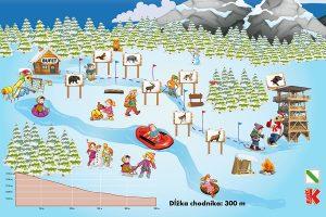 Jarné prázdniny s deťmi, Bachledka zimný naučný chodník