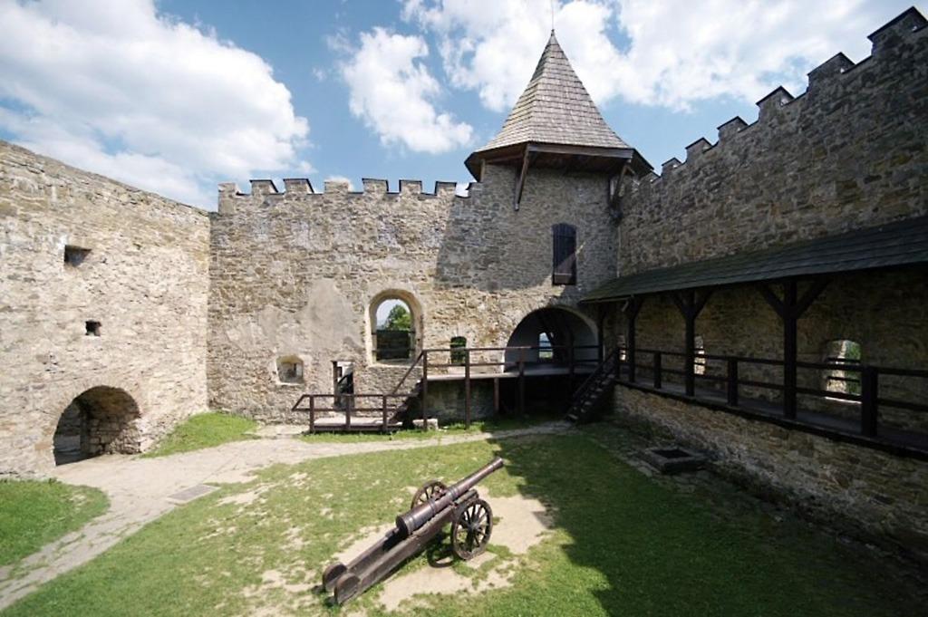Prešovský kraj, návštevnosť, Lubovniansky Hrad