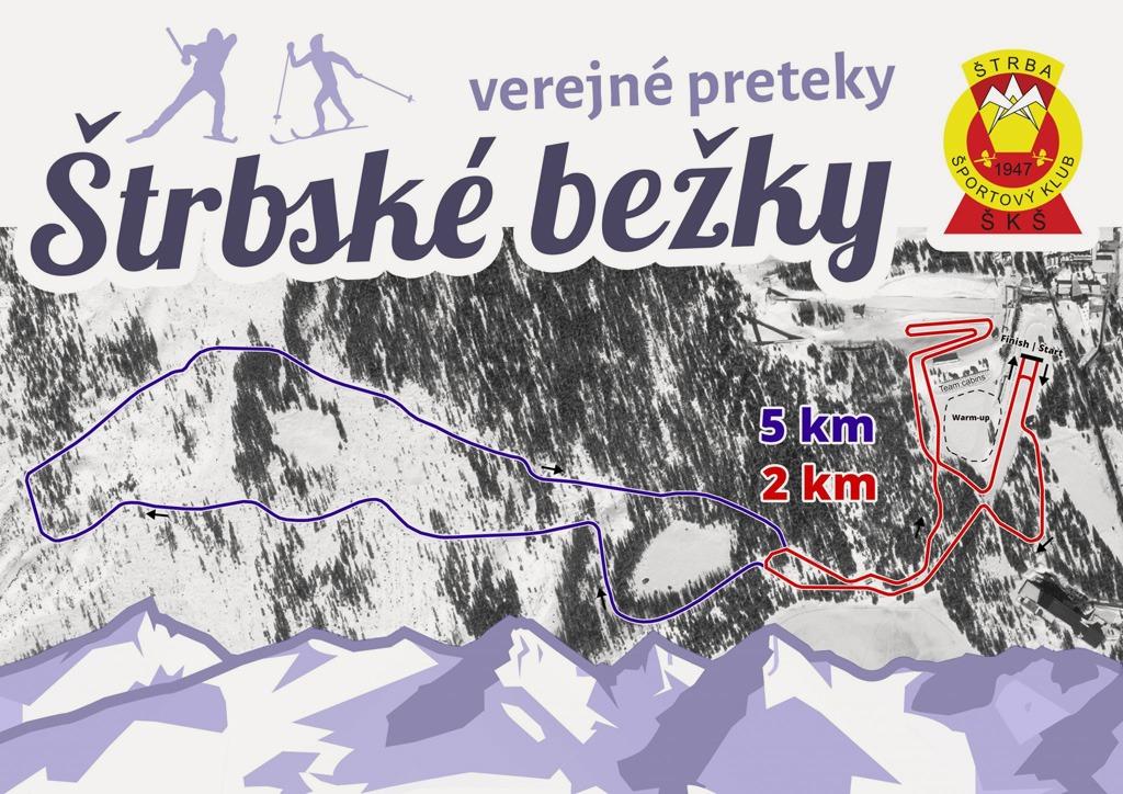 Štrbské Bežky 2020, Mapa