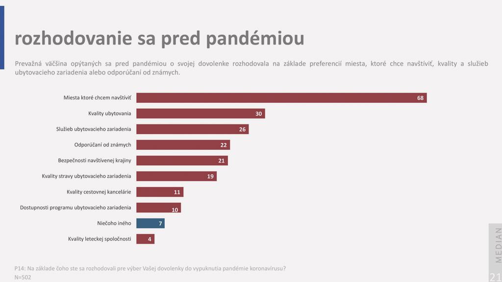Rozhodovanie sa pred pandemiou